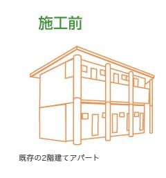 施工前:既存の2階建てアパート