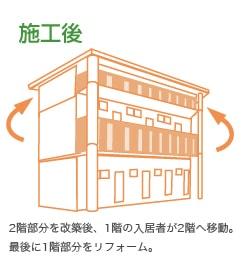 施工後:2階部分を改築後、1階の入居者が2階へ移動。最後に1階部分をリフォーム。